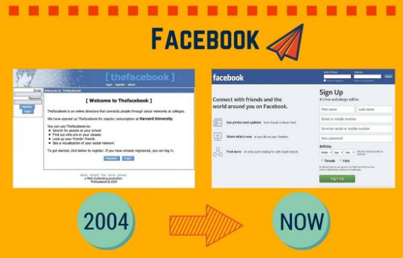 Facebook Then and Now